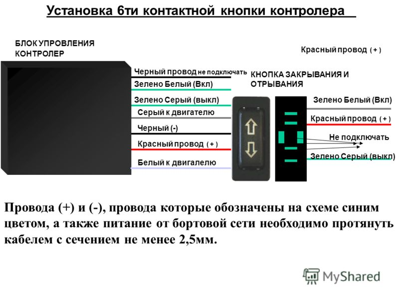 Черный провод не подключать Зелено Серый (выкл) Зелено Белый (Вкл) Серый к двигателю Красный провод ( + ) БЛОК УПРОВЛЕНИЯ КОНТРОЛЕР КНОПКА ЗАКРЫВАНИЯ И ОТРЫВАНИЯ Установка 6ти контактной кнопки контролера Черный (-) Красный провод ( + ) Провода (+) и
