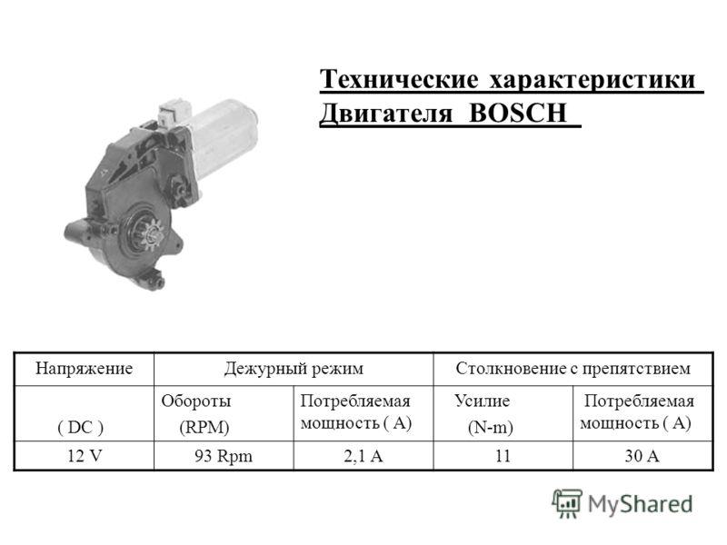НапряжениеДежурный режимСтолкновение с препятствием ( DC ) Обороты (RPM) Потребляемая мощность ( A) Усилие (N-m) Потребляемая мощность ( A) 12 V93 Rpm2,1 A1130 A Технические характеристики Двигателя BOSCH