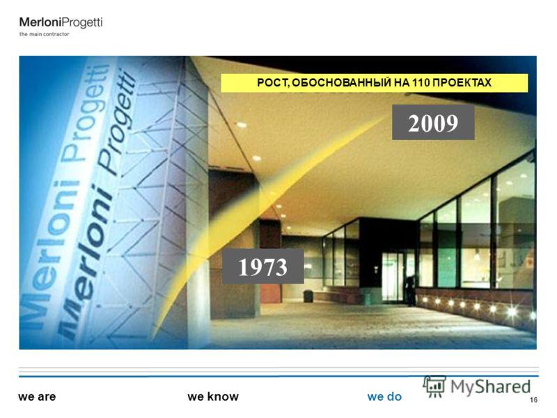 16 РОСТ, ОБОСНОВАННЫЙ НА 110 ПРОЕКТАХ 2009 1973 we arewe dowe know