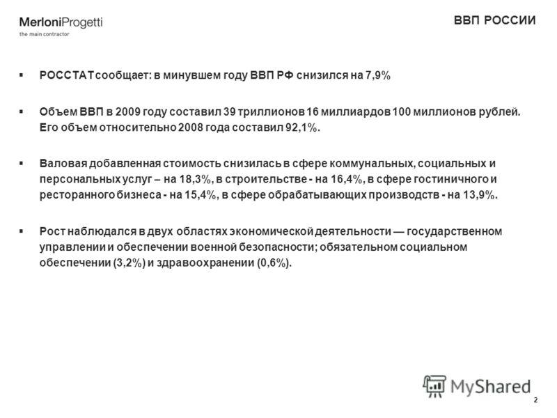 2 ВВП РОССИИ РОССТАТ сообщает: в минувшем году ВВП РФ снизился на 7,9% Объем ВВП в 2009 году составил 39 триллионов 16 миллиардов 100 миллионов рублей. Его объем относительно 2008 года составил 92,1%. Валовая добавленная стоимость снизилась в сфере к