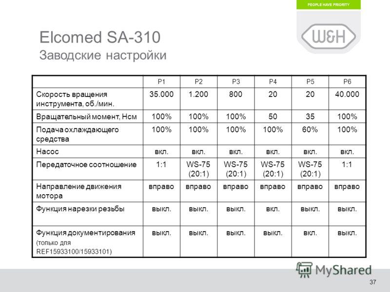 37 Elcomed SA-310 Заводские настройки Р1Р2Р3Р4Р5Р6 Скорость вращения инструмента, об./мин. 35.0001.20080020 40.000 Вращательный момент, Нсм100% 5035100% Подача охлаждающего средства 100% 60%100% Насосвкл. Передаточное соотношение1:1WS-75 (20:1) 1:1 Н