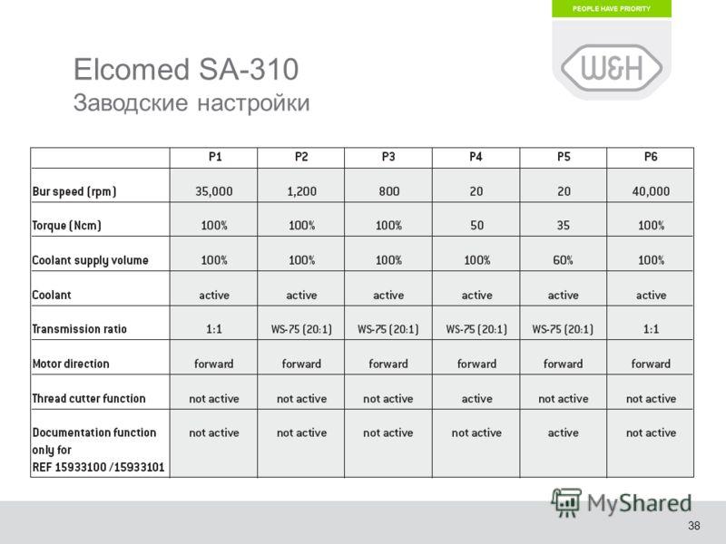 38 Elcomed SA-310 Заводские настройки
