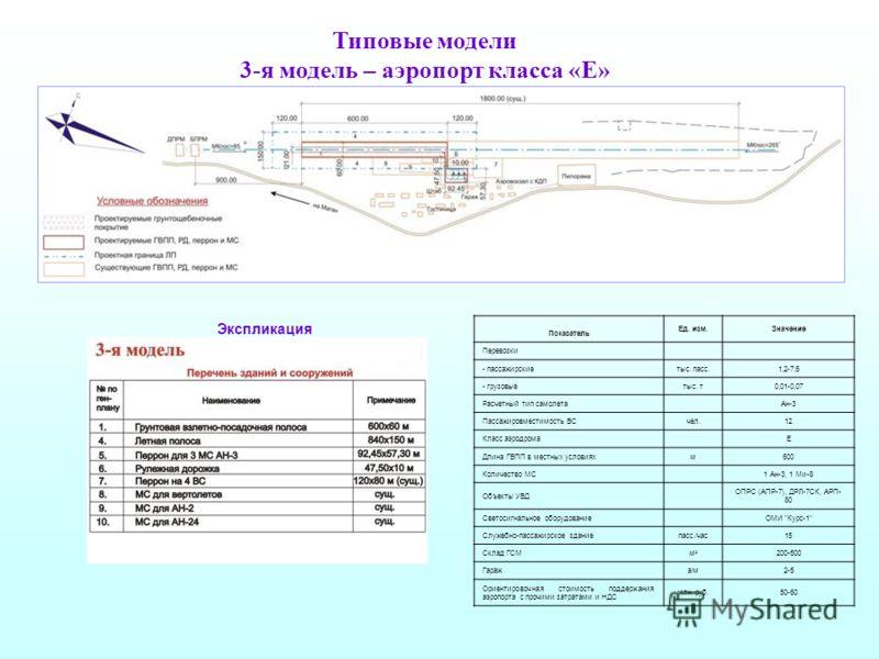Экспликация Типовые модели 3-я модель – аэропорт класса «Е» Показатель Ед. изм.Значение Перевозки - пассажирскиетыс. пасс.1,2-7,6 - грузовыетыс. т0,01-0,07 Расчетный тип самолетаАн-3 Пассажировместимость ВСчел.12 Класс аэродромаЕ Длина ГВПП в местных