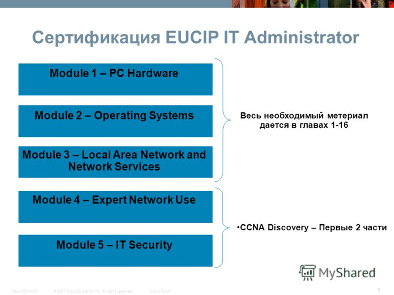 © 2007 Cisco Systems, Inc. All rights reserved.Cisco PublicNew CCNA 307 8 Сертификация EUCIP IT Administrator Весь необходимый метериал дается в главах 1-16 Module 3 – Local Area Network and Network Services Module 1 – PC Hardware Module 2 – Operatin