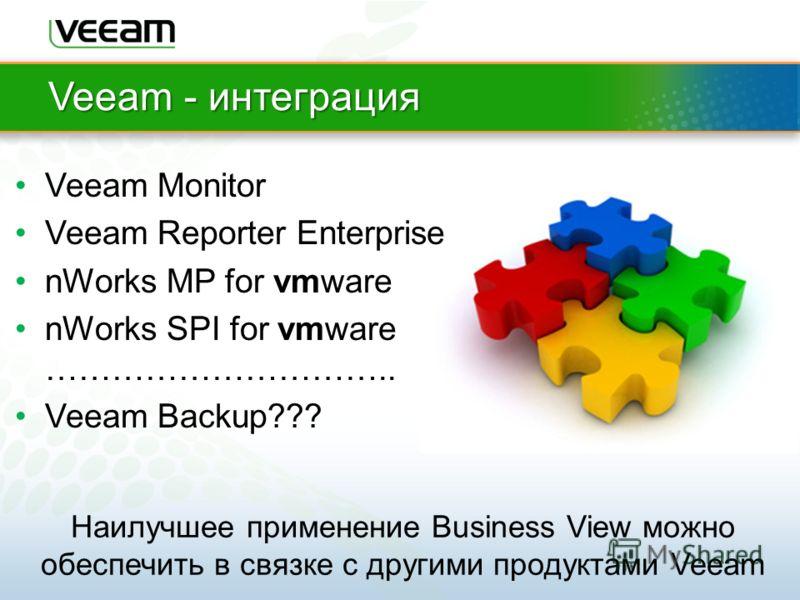 Veeam - интеграция Наилучшее применение Business View можно обеспечить в связке с другими продуктами Veeam Veeam Monitor Veeam Reporter Enterprise nWorks MP for vmware nWorks SPI for vmware ………………………….. Veeam Backup???