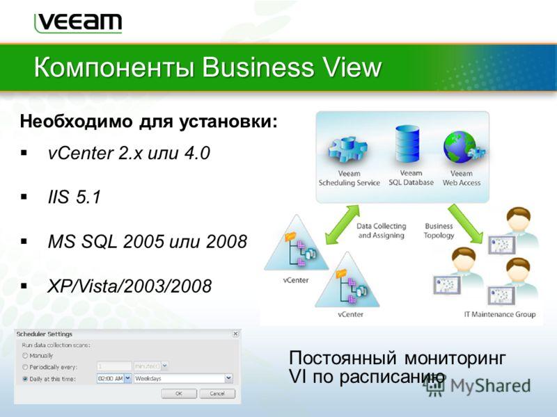Компоненты Business View Необходимо для установки: vCenter 2.x или 4.0 IIS 5.1 MS SQL 2005 или 2008 XP/Vista/2003/2008 Постоянный мониторинг VI по расписанию