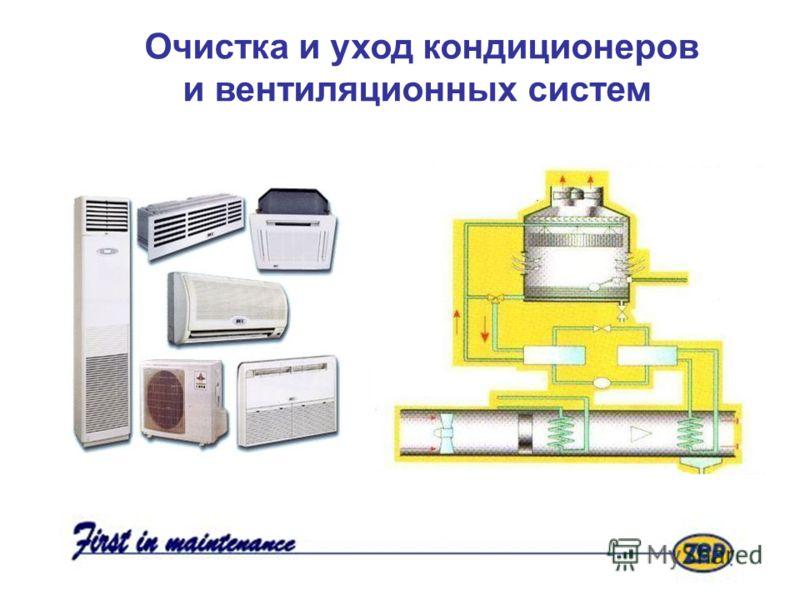 Очистка и уход кондиционеров и вентиляционных систем