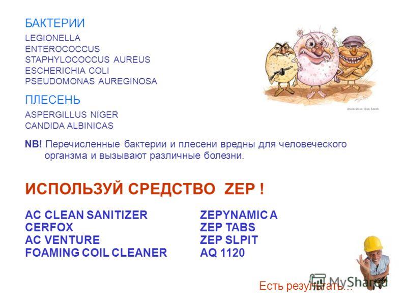 БАКТЕРИИ LEGIONELLA ENTEROCOCCUS STAPHYLOCOCCUS AUREUS ESCHERICHIA COLI PSEUDOMONAS AUREGINOSA ПЛЕСЕНЬ ASPERGILLUS NIGER CANDIDA ALBINICAS NB! Перечисленные бактерии и плесени вредны для человеческого органзма и вызывают различные болезни. ИСПОЛЬЗУЙ