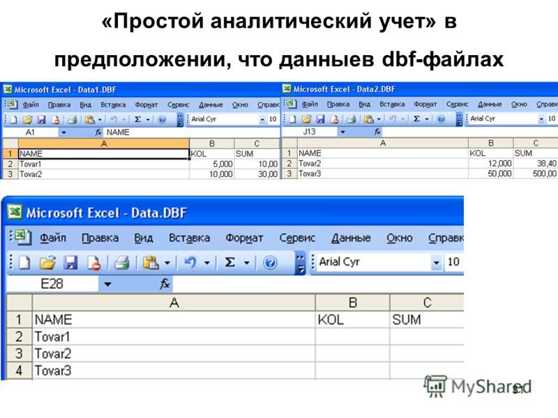 31 «Простой аналитический учет» в предположении, что данныев dbf-файлах