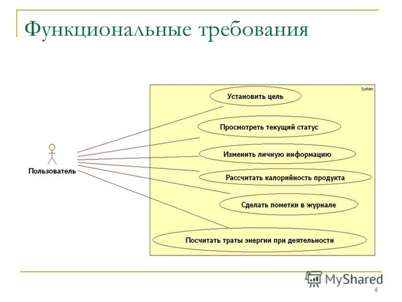 6 Функциональные требования
