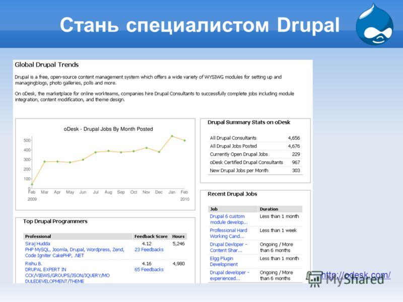 Стань специалистом Drupal http://odesk.com/