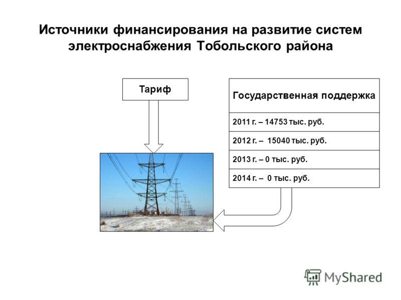 Источники финансирования на развитие систем электроснабжения Тобольского района Тариф Государственная поддержка 2011 г. – 14753 тыс. руб. 2012 г. – 15040 тыс. руб. 2013 г. – 0 тыс. руб. 2014 г. – 0 тыс. руб.