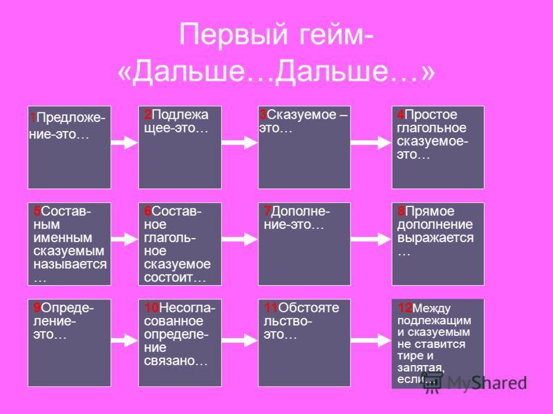 Первый гейм- «Дальше…Дальше…» 1Предложе- ние-это… 2Подлежа щее-это… 3Сказуемое – это… 4Простое глагольное сказуемое- это… 5Состав- ным именным сказуемым называется … 6Состав- ное глаголь- ное сказуемое состоит… 7Дополне- ние-это… 8Прямое дополнение в
