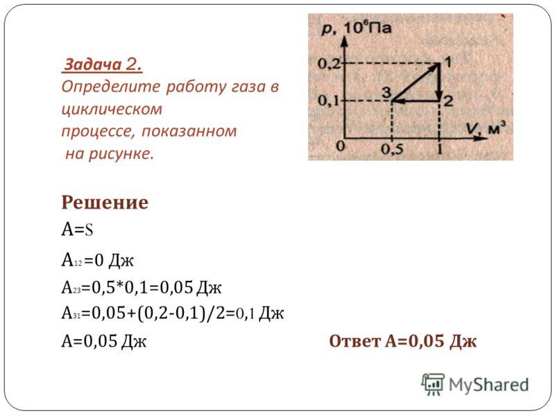 Решение А=SА=S А 12 =0 Дж А 23 =0,5*0,1=0,05 Дж А 31 =0,05+(0,2-0,1)/2=0,1 Дж А =0,05 Дж Ответ А =0,05 Дж Задача 2. Определите работу газа в циклическом процессе, показанном на рисунке.