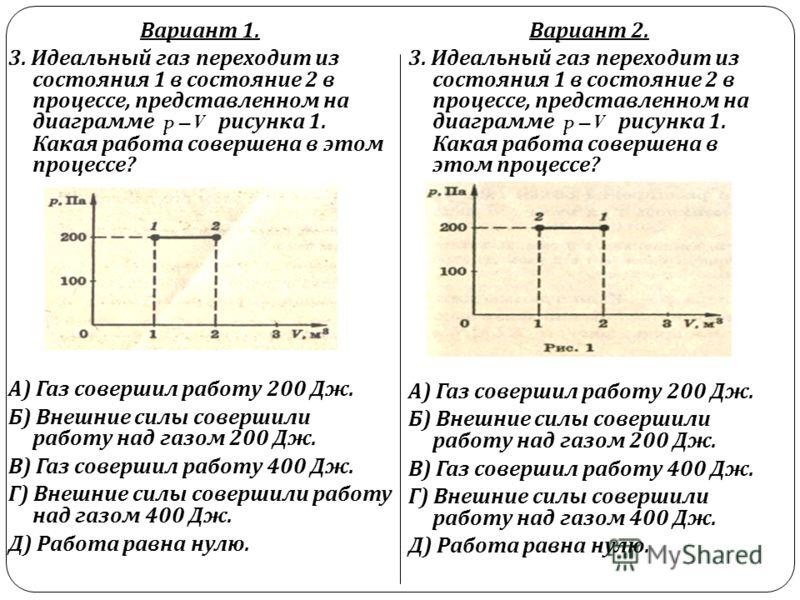 Вариант 1. 3. Идеальный газ переходит из состояния 1 в состояние 2 в процессе, представленном на диаграмме p – V рисунка 1. Какая работа совершена в этом процессе ? А ) Газ совершил работу 200 Дж. Б ) Внешние силы совершили работу над газом 200 Дж. В