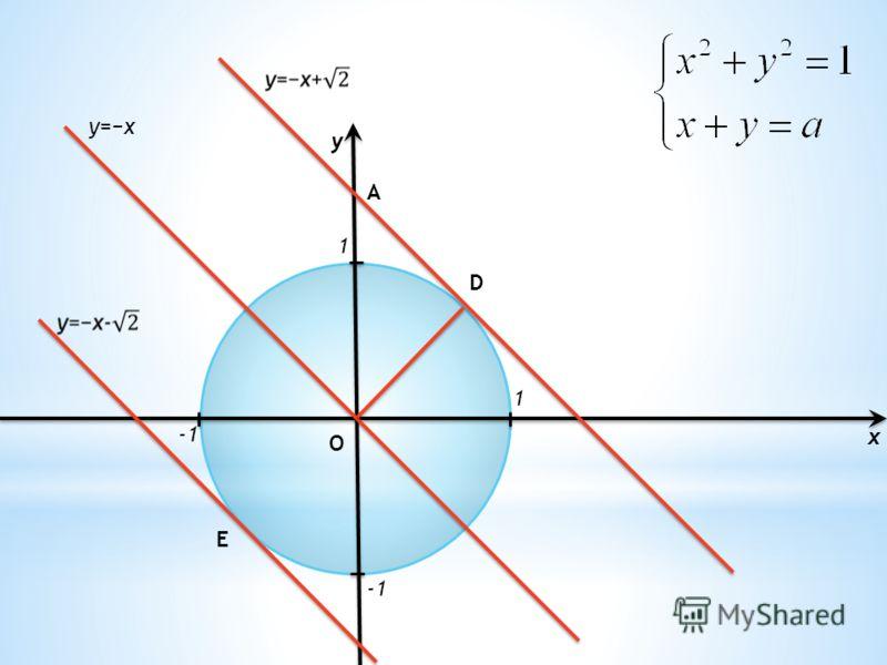 x y 1 1 A D O E y=x