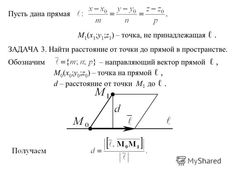 Пусть дана прямая M 1 (x 1 ;y 1 ;z 1 ) – точка, не принадлежащая. ЗАДАЧА 3. Найти расстояние от точки до прямой в пространстве. Обозначим – направляющий вектор прямой, M 0 (x 0 ;y 0 ;z 0 ) – точка на прямой, d – расстояние от точки M 1 до.