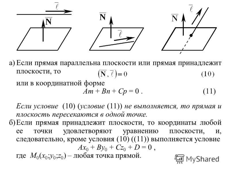 а)Если прямая параллельна плоскости или прямая принадлежит плоскости, то или в координатной форме Am + Bn + Cp = 0.(11) Если условие (10) (условие (11)) не выполняется, то прямая и плоскость пересекаются в одной точке. б)Если прямая принадлежит плоск