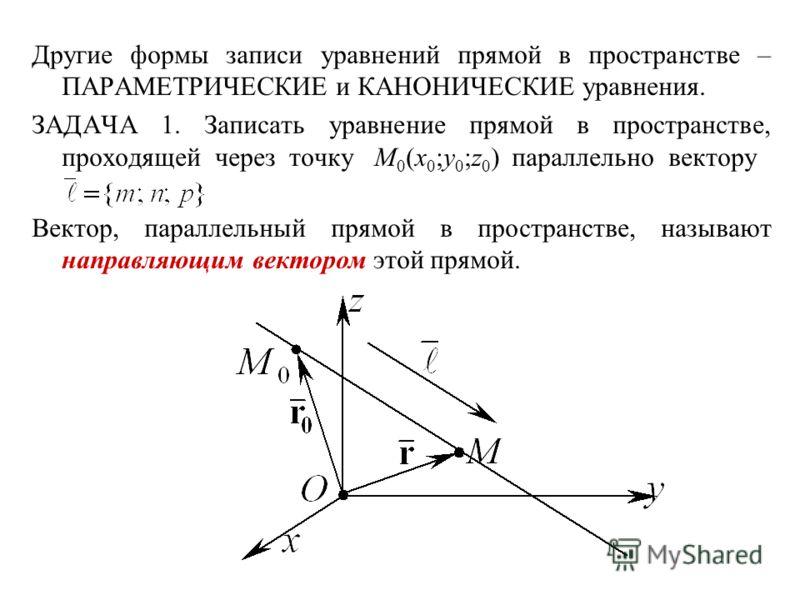 Другие формы записи уравнений прямой в пространстве – ПАРАМЕТРИЧЕСКИЕ и КАНОНИЧЕСКИЕ уравнения. ЗАДАЧА 1. Записать уравнение прямой в пространстве, проходящей через точку M 0 (x 0 ;y 0 ;z 0 ) параллельно вектору Вектор, параллельный прямой в простран