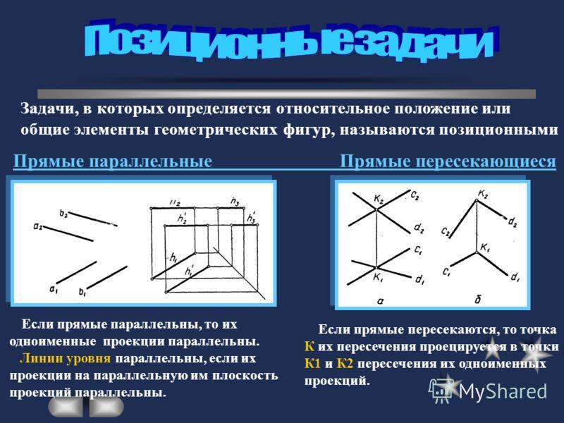 Задачи, в которых определяется относительное положение или общие элементы геометрических фигур, называются позиционными Прямые параллельные Прямые пересекающиеся Если прямые параллельны, то их одноименные проекции параллельны. Линии уровня параллельн