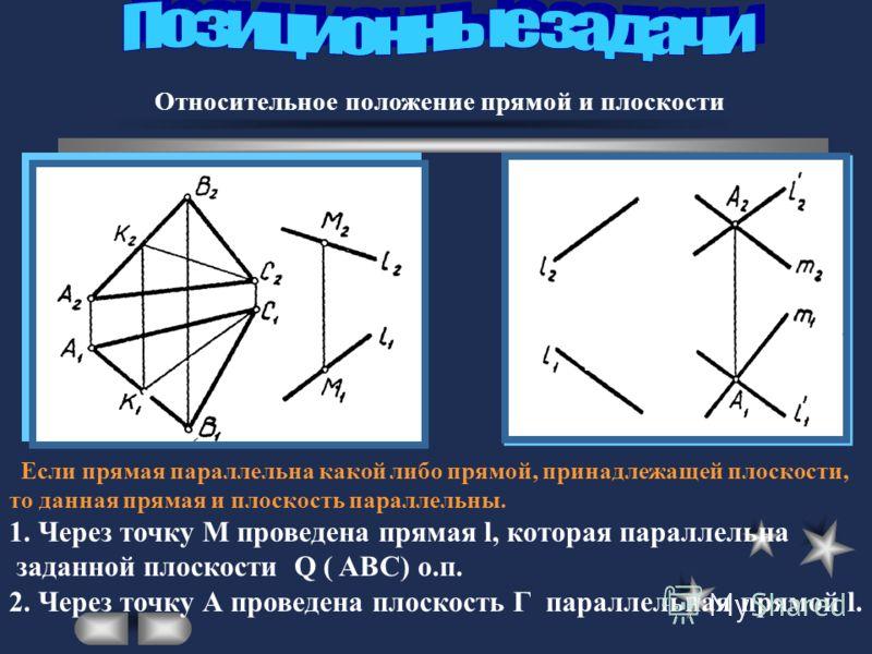 Относительное положение прямой и плоскости Если прямая параллельна какой либо прямой, принадлежащей плоскости, то данная прямая и плоскость параллельны. 1. Через точку М проведена прямая l, которая параллельна заданной плоскости Q ( ABC) о.п. 2. Чере