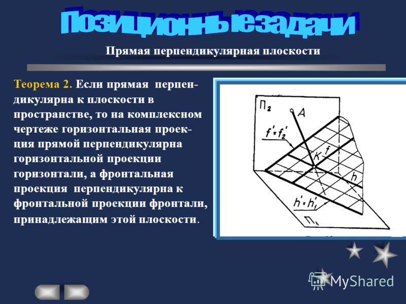 Прямая перпендикулярная плоскости Теорема 2. Если прямая перпен- дикулярна к плоскости в пространстве, то на комплексном чертеже горизонтальная проек- ция прямой перпендикулярна горизонтальной проекции горизонтали, а фронтальная проекция перпендикуля