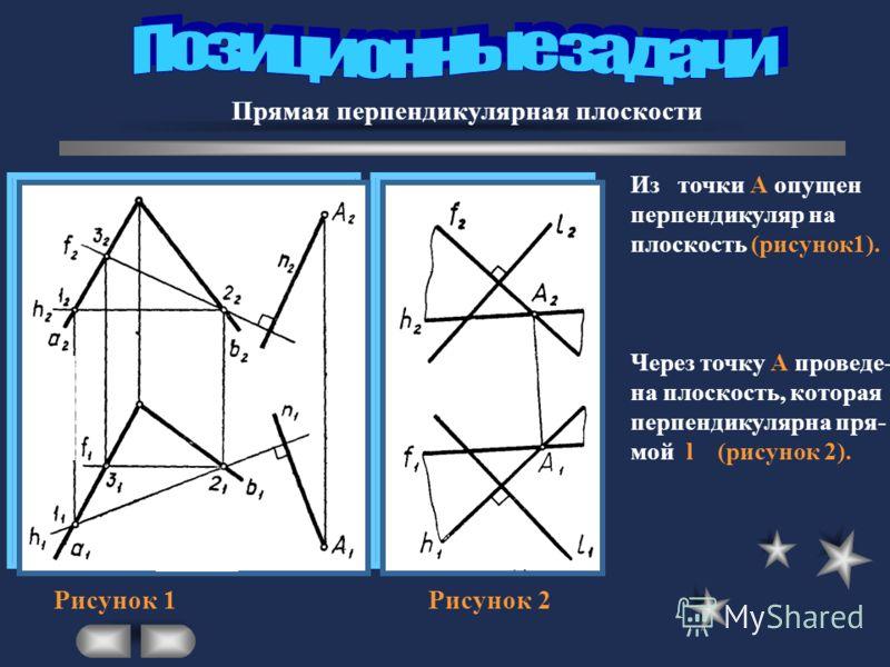 Прямая перпендикулярная плоскости Рисунок 1 Рисунок 2 Из точки А опущен перпендикуляр на плоскость (рисунок1). Через точку А проведе- на плоскость, которая перпендикулярна пря- мой l (рисунок 2).