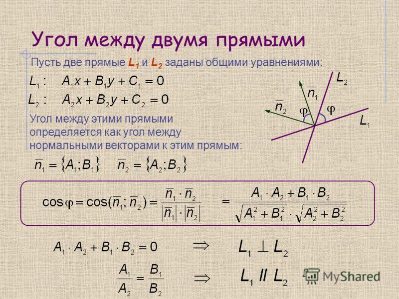 Угол между двумя прямыми Пусть две прямые L 1 и L 2 заданы общими уравнениями: Угол между этими прямыми определяется как угол между нормальными векторами к этим прямым: