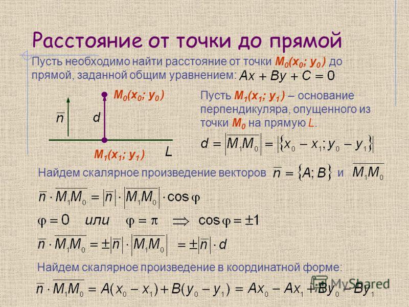 Расстояние от точки до прямой Пусть необходимо найти расстояние от точки М 0 (х 0 ; у 0 ) до прямой, заданной общим уравнением: М 0 (х 0 ; у 0 ) М 1 (х 1 ; у 1 ) Пусть М 1 (х 1 ; у 1 ) – основание перпендикуляра, опущенного из точки М 0 на прямую L.