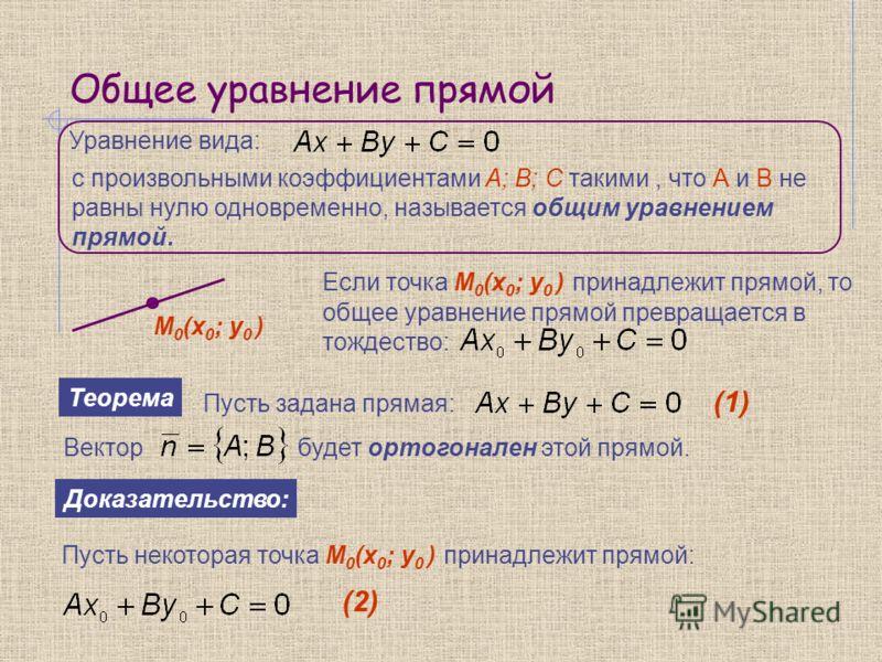 Общее уравнение прямой М 0 (х 0 ; у 0 ) Уравнение вида: Теорема с произвольными коэффициентами А; В; С такими, что А и В не равны нулю одновременно, называется общим уравнением прямой. Если точка М 0 (х 0 ; у 0 ) принадлежит прямой, то общее уравнени