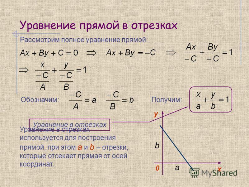 Уравнение прямой в отрезках Рассмотрим полное уравнение прямой: Обозначим:Получим: Уравнение в отрезках y 0 х b a Уравнение в отрезках используется для построения прямой, при этом a и b – отрезки, которые отсекает прямая от осей координат.