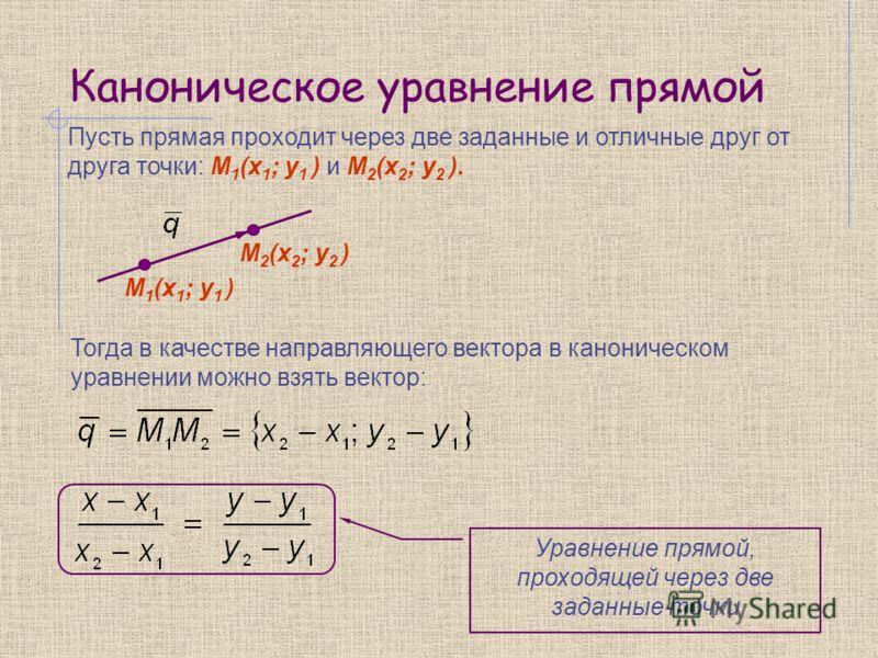 Пусть прямая проходит через две заданные и отличные друг от друга точки: М 1 (х 1 ; у 1 ) и М 2 (х 2 ; у 2 ). М 1 (х 1 ; у 1 ) М 2 (х 2 ; у 2 ) Тогда в качестве направляющего вектора в каноническом уравнении можно взять вектор: Уравнение прямой, прох