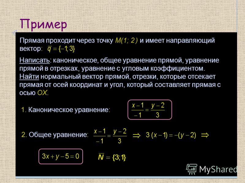 Пример Прямая проходит через точку М(1; 2 ) и имеет направляющий вектор: Написать: каноническое, общее уравнение прямой, уравнение прямой в отрезках, уравнение с угловым коэффициентом. Найти нормальный вектор прямой, отрезки, которые отсекает прямая