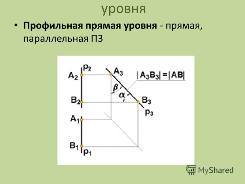 уровня Профильная прямая уровня - прямая, параллельная П3