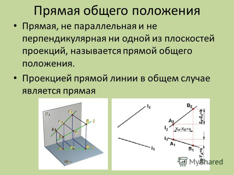 Прямая общего положения Прямая, не параллельная и не перпендикулярная ни одной из плоскостей проекций, называется прямой общего положения. Проекцией прямой линии в общем случае является прямая