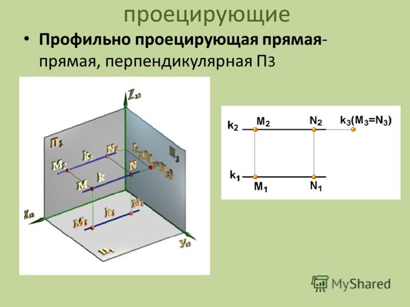 проецирующие Профильно проецирующая прямая- прямая, перпендикулярная П 3