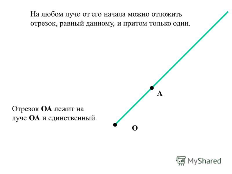 Если при наложении совмещаются концы двух отрезков, то совмещаются и сами отрезки. А В С Отрезки АВ и ВС совмещают свои концы, следовательно, совмещаются и сами отрезки.