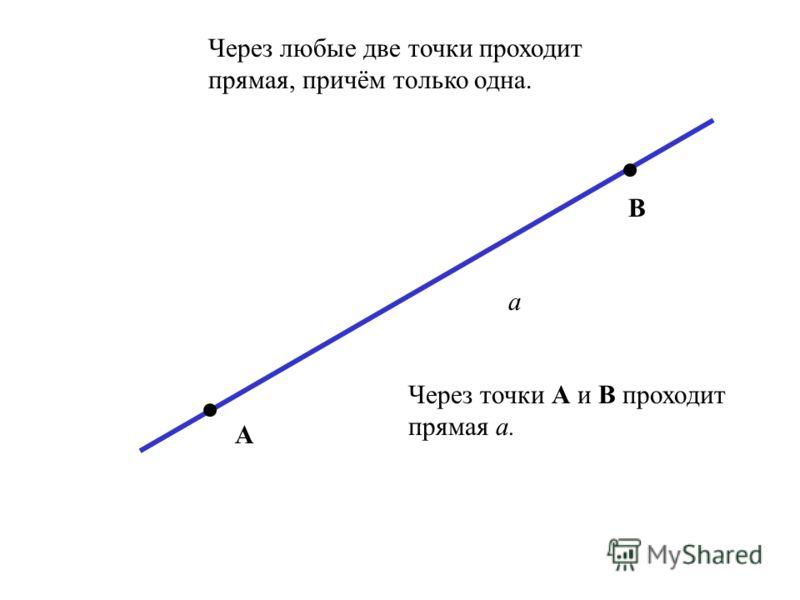 Имеются по крайней мере три точки, не лежащие на одной прямой. а А В С Точки А, В, С не лежат на прямой а