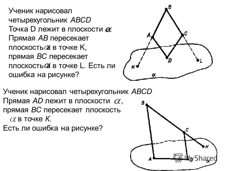 Ученик нарисовал четырехугольник АВСD Прямая АD лежит в плоскости, прямая ВС пересекает плоскость в точке К. Есть ли ошибка на рисунке? Ученик нарисовал четырехугольник АВСD Точка D лежит в плоскости а. Прямая AВ пересекает плоскость а в точке K, пря