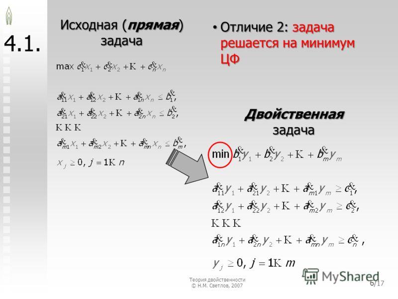 4.1. Исходная (прямая) задача Двойственная задача Отличие 2: задача решается на минимум ЦФ Отличие 2: задача решается на минимум ЦФ 6/ 17 Теория двойственности © Н.М. Светлов, 2007