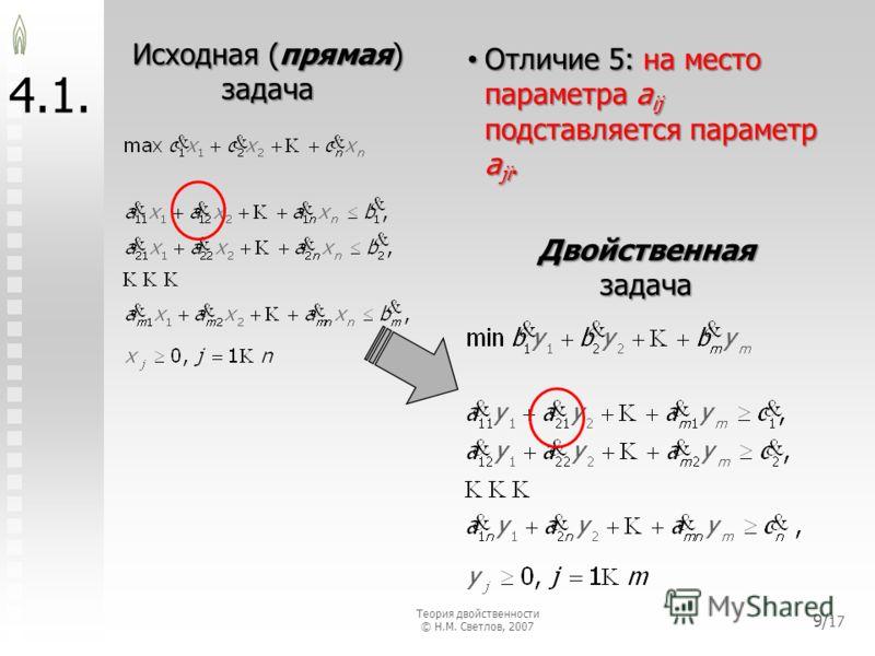 4.1. Исходная (прямая) задача Двойственная задача Отличие 5: на место параметра a ij подставляется параметр a ji. Отличие 5: на место параметра a ij подставляется параметр a ji. 9/ 17 Теория двойственности © Н.М. Светлов, 2007