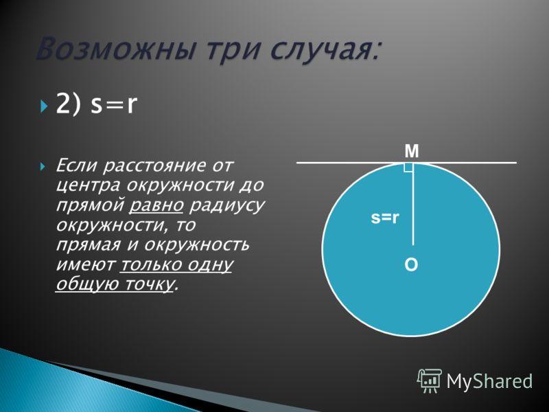 2) s=r Если расстояние от центра окружности до прямой равно радиусу окружности, то прямая и окружность имеют только одну общую точку. O s=rs=r M