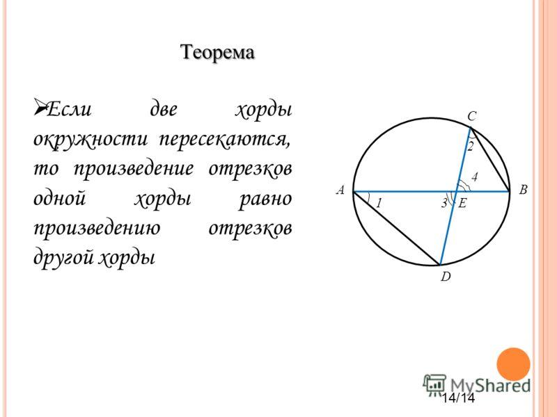 Если две хорды окружности пересекаются, то произведение отрезков одной хорды равно произведению отрезков другой хорды BА С D E1 2 3 4 Теорема 14/14