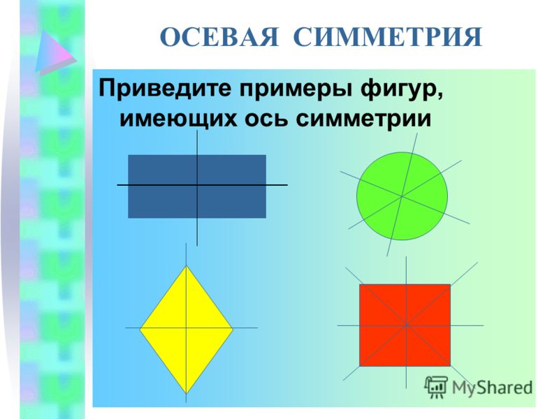 Приведите примеры фигур, имеющих ось симметрии