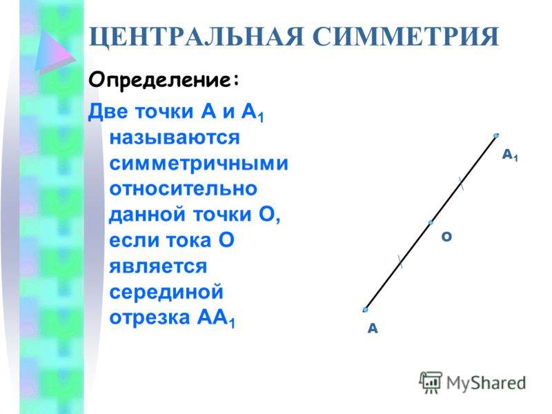 ЦЕНТРАЛЬНАЯ СИММЕТРИЯ Определение: Две точки А и А 1 называются симметричными относительно данной точки О, если тока О является серединой отрезка АА 1 А А1А1 О
