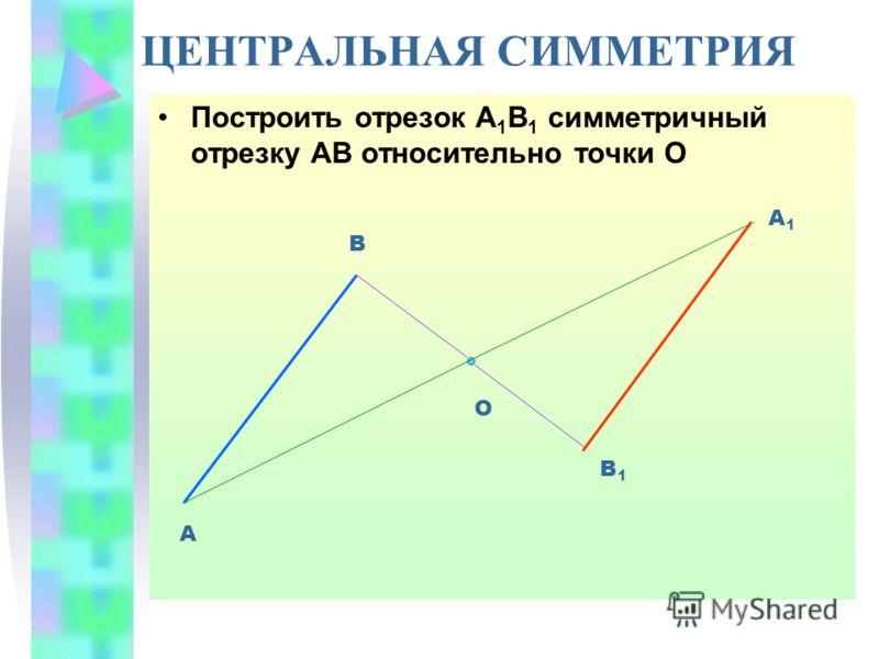 Построить отрезок А 1 В 1 симметричный отрезку АВ относительно точки О А В А1А1 В1В1 О