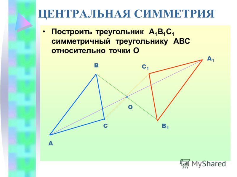 ЦЕНТРАЛЬНАЯ СИММЕТРИЯ Построить треугольник А 1 В 1 С 1 симметричный треугольнику АВС относительно точки О А В А1А1 В1В1 С С1С1 О