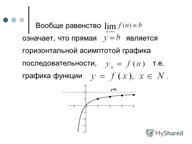 Вообще равенство означает, что прямая является горизонтальной асимптотой графика последовательности, т.е. графика функции y=b