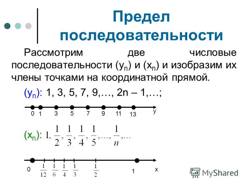 Предел последовательности Рассмотрим две числовые последовательности (у n ) и (х n ) и изобразим их члены точками на координатной прямой. (у n ): 1, 3, 5, 7, 9,…, 2n – 1,…; (х n ): у 0 1 3 5 7 911 13 0 1 х