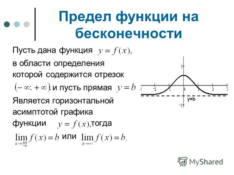 Предел функции на бесконечности Пусть дана функция в области определения которой содержится отрезок и пусть прямая Является горизонтальной асимптотой графика функции тогда или y=b